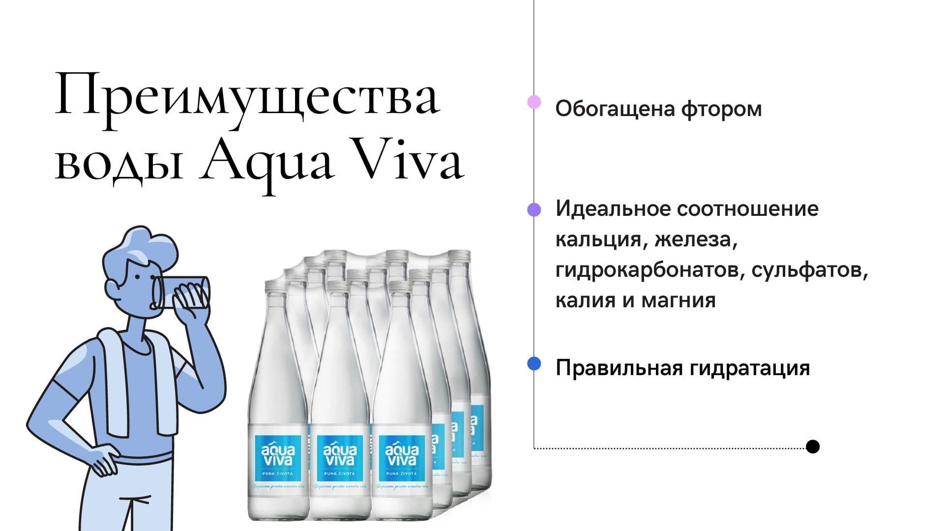 Бренд Аква Вива преимущества воды